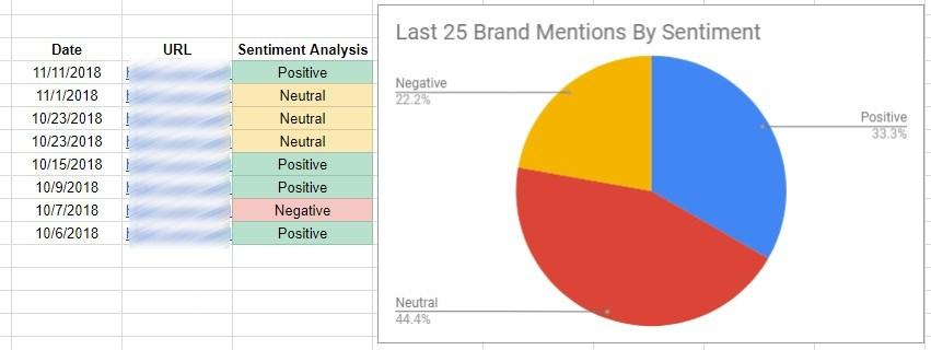 Sentiment Analysis Example
